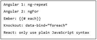 React in JS framework