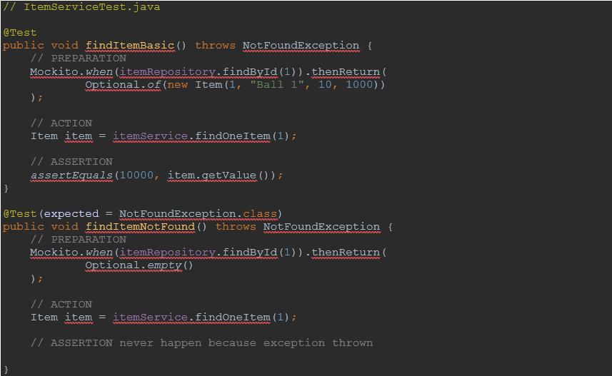 Item Service Test Java Image
